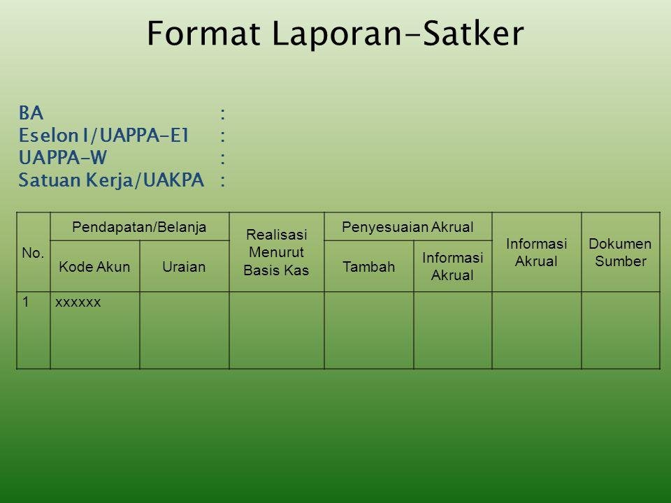 Format Laporan-Satker BA: Eselon I/UAPPA-E1: UAPPA-W: Satuan Kerja/UAKPA: No. Pendapatan/Belanja Realisasi Menurut Basis Kas Penyesuaian Akrual Inform