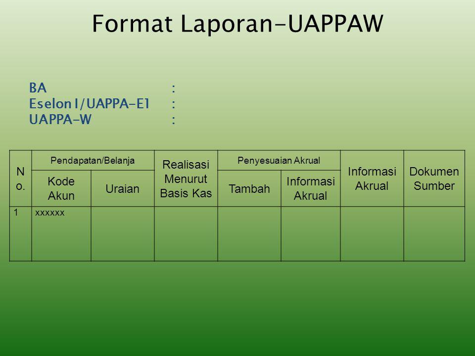 Format Laporan-UAPPAW BA: Eselon I/UAPPA-E1: UAPPA-W: N o. Pendapatan/Belanja Realisasi Menurut Basis Kas Penyesuaian Akrual Informasi Akrual Dokumen
