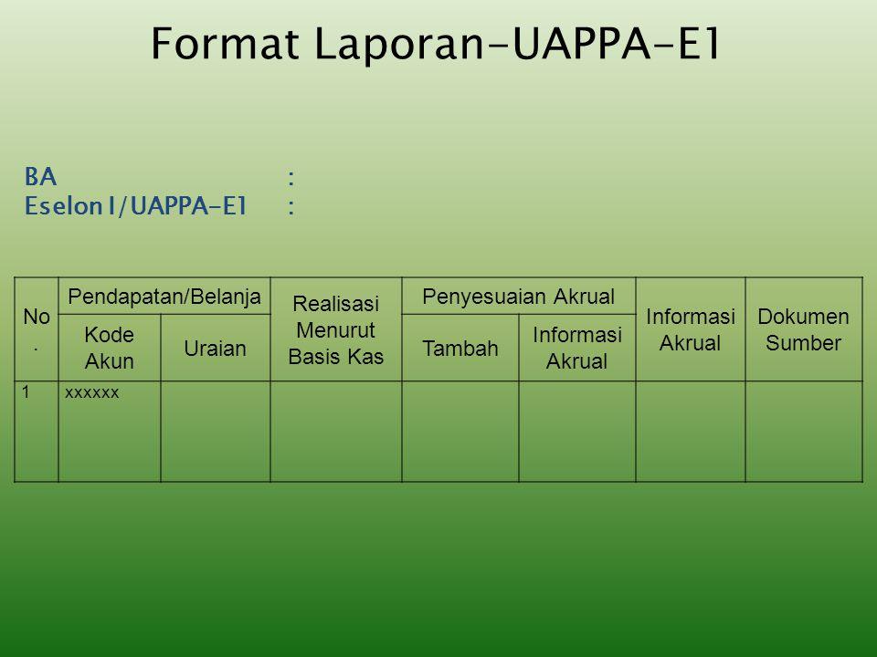 Format Laporan-UAPPA-E1 BA: Eselon I/UAPPA-E1: No. Pendapatan/Belanja Realisasi Menurut Basis Kas Penyesuaian Akrual Informasi Akrual Dokumen Sumber K