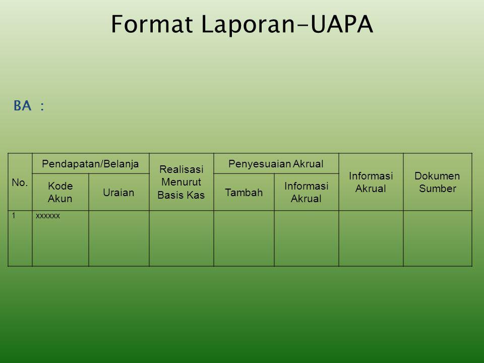 Format Laporan-UAPA BA : No. Pendapatan/Belanja Realisasi Menurut Basis Kas Penyesuaian Akrual Informasi Akrual Dokumen Sumber Kode Akun UraianTambah