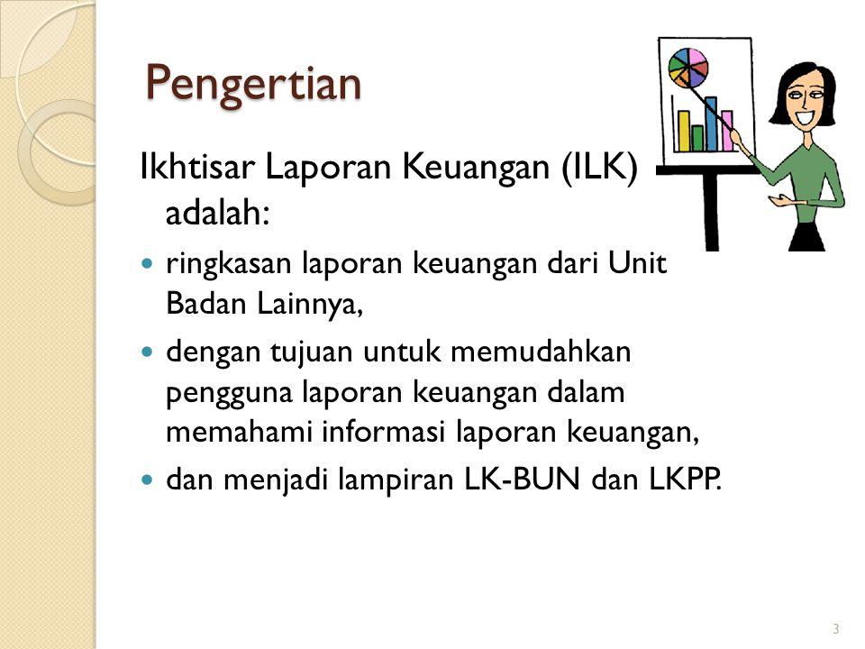 SANKSI Sanksi berupa: a)Teguran tertulis; b)Sanksi administratif bagi UBL yang tidak mendapatkan dana dari APBN; c)Usulan pemotongan anggaran kepada DJA dan/atau Menteri/Pimpinan Lembaga induknya untuk UBL yang mendapatkan dana dari APBN.