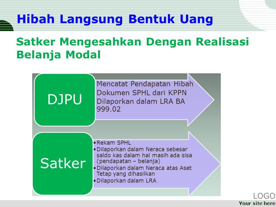 Hibah Langsung Bentuk Uang Satker Mengesahkan Dengan Realisasi Belanja Modal LOGO Your site here Mencatat Pendapatan Hibah Dokumen SPHL dari KPPN Dila
