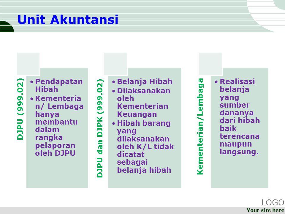 Unit Akuntansi DJPU (999.02) Pendapatan Hibah Kementeria n/ Lembaga hanya membantu dalam rangka pelaporan oleh DJPU DJPU dan DJPK (999.02) Belanja Hib