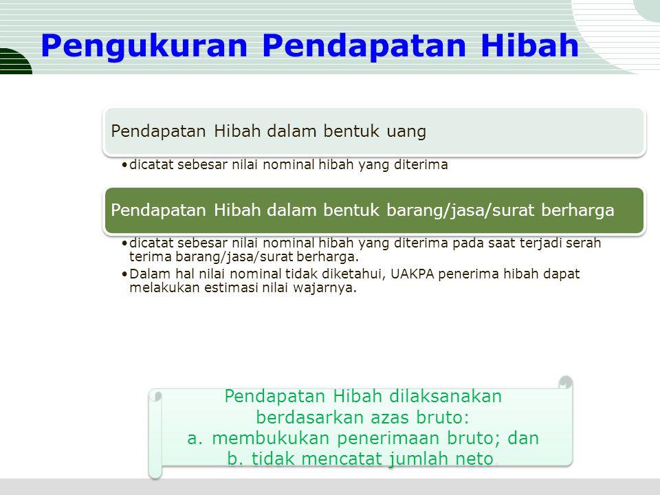Pengukuran Pendapatan Hibah Pendapatan Hibah dalam bentuk uang dicatat sebesar nilai nominal hibah yang diterima Pendapatan Hibah dalam bentuk barang/