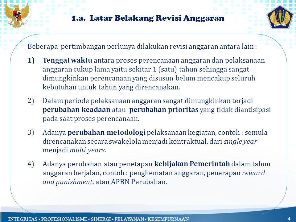 INTEGRITAS PROFESIONALISME SINERGI PELAYANAN KESEMPURNAAN 4 1.a.