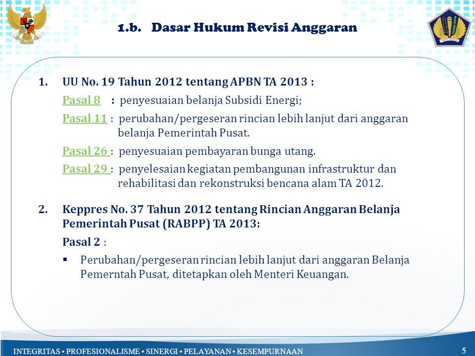 INTEGRITAS PROFESIONALISME SINERGI PELAYANAN KESEMPURNAAN 5 1.b.