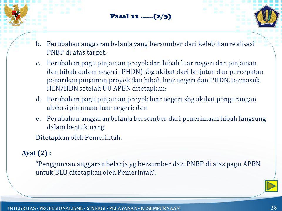 INTEGRITAS PROFESIONALISME SINERGI PELAYANAN KESEMPURNAAN 58 Pasal 11......(2/3) b.Perubahan anggaran belanja yang bersumber dari kelebihan realisasi PNBP di atas target; c.Perubahan pagu pinjaman proyek dan hibah luar negeri dan pinjaman dan hibah dalam negeri (PHDN) sbg akibat dari lanjutan dan percepatan penarikan pinjaman proyek dan hibah luar negeri dan PHDN, termasuk HLN/HDN setelah UU APBN ditetapkan; d.Perubahan pagu pinjaman proyek luar negeri sbg akibat pengurangan alokasi pinjaman luar negeri; dan e.Perubahan anggaran belanja bersumber dari penerimaan hibah langsung dalam bentuk uang.