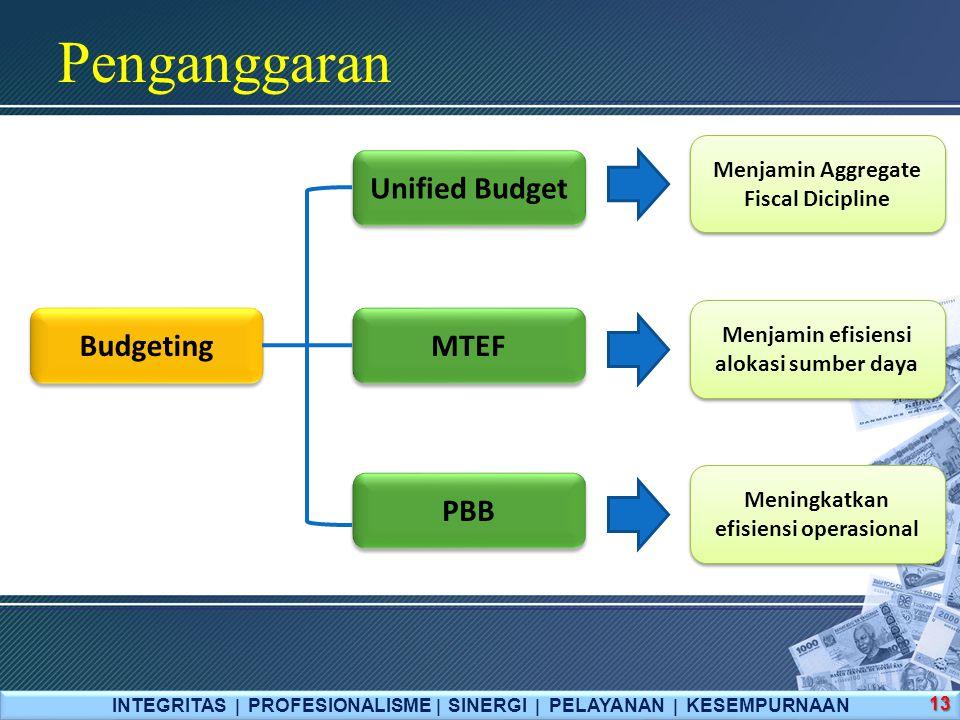 Penganggaran INTEGRITAS  PROFESIONALISME  SINERGI  PELAYANAN  KESEMPURNAAN 13 Budgeting Unified Budget MTEF PBB Menjamin Aggregate Fiscal Diciplin