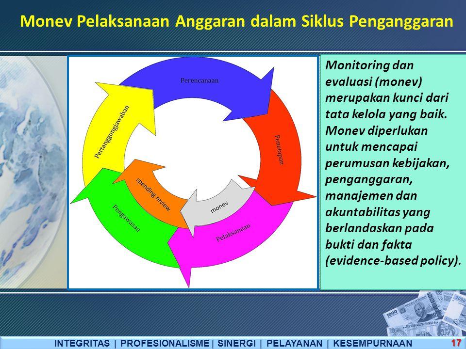 Monitoring dan evaluasi (monev) merupakan kunci dari tata kelola yang baik. Monev diperlukan untuk mencapai perumusan kebijakan, penganggaran, manajem