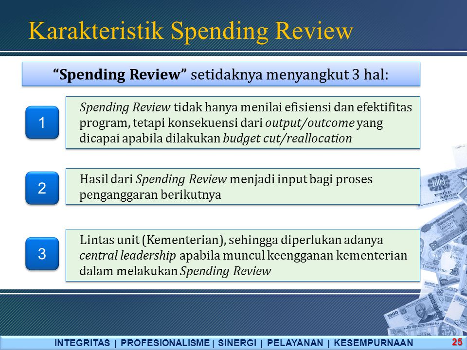 Karakteristik Spending Review INTEGRITAS  PROFESIONALISME  SINERGI  PELAYANAN  KESEMPURNAAN 25 1 1 2 2 3 3