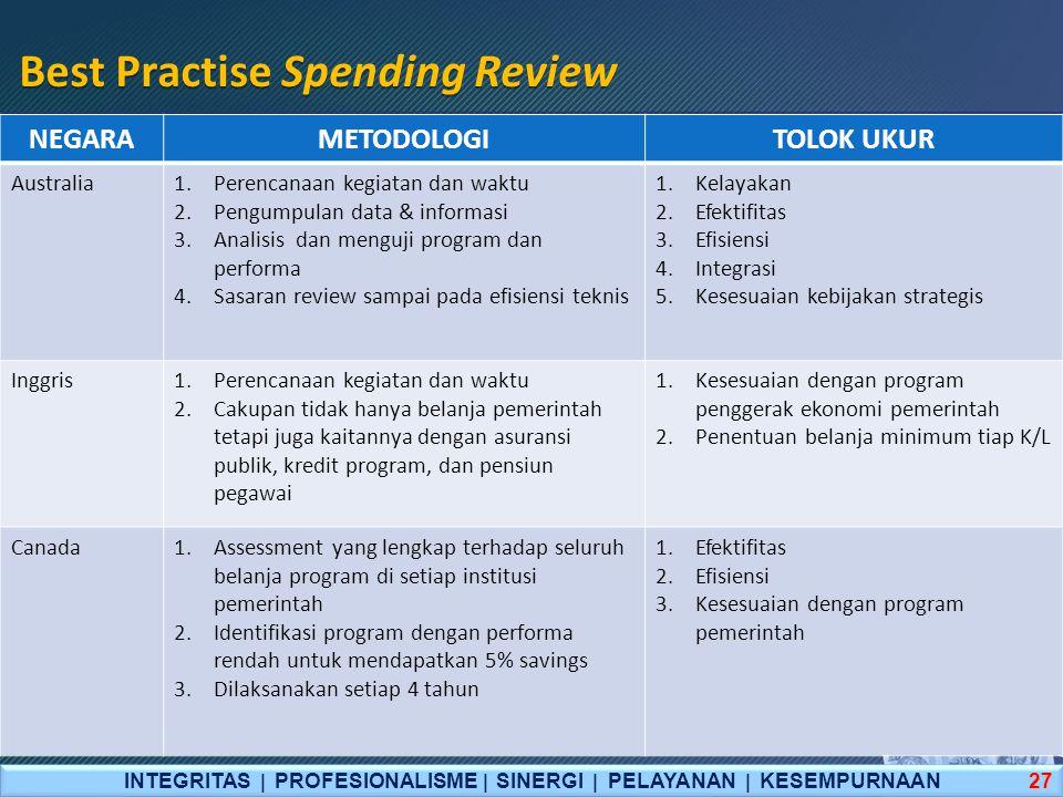 Best Practise Spending Review 27 NEGARAMETODOLOGITOLOK UKUR Australia1.Perencanaan kegiatan dan waktu 2.Pengumpulan data & informasi 3.Analisis dan me