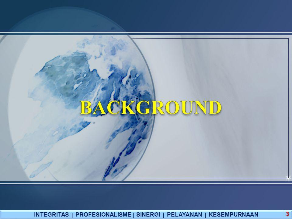 4 Sumber: LKPP audited Perkembangan APBN