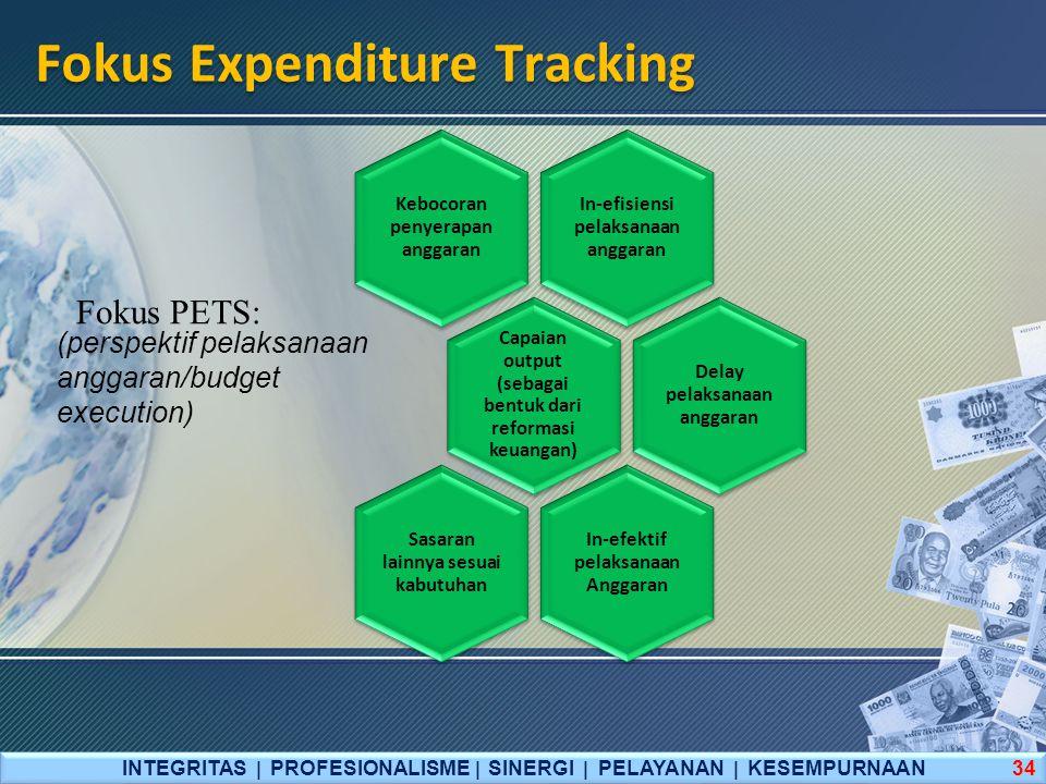 INTEGRITAS  PROFESIONALISME  SINERGI  PELAYANAN  KESEMPURNAAN 34 In-efisiensi pelaksanaan anggaran Kebocoran penyerapan anggaran Capaian output (sebagai bentuk dari reformasi keuangan) Delay pelaksanaan anggaran In-efektif pelaksanaan Anggaran Sasaran lainnya sesuai kabutuhan Fokus PETS: (perspektif pelaksanaan anggaran/budget execution) Fokus Expenditure Tracking
