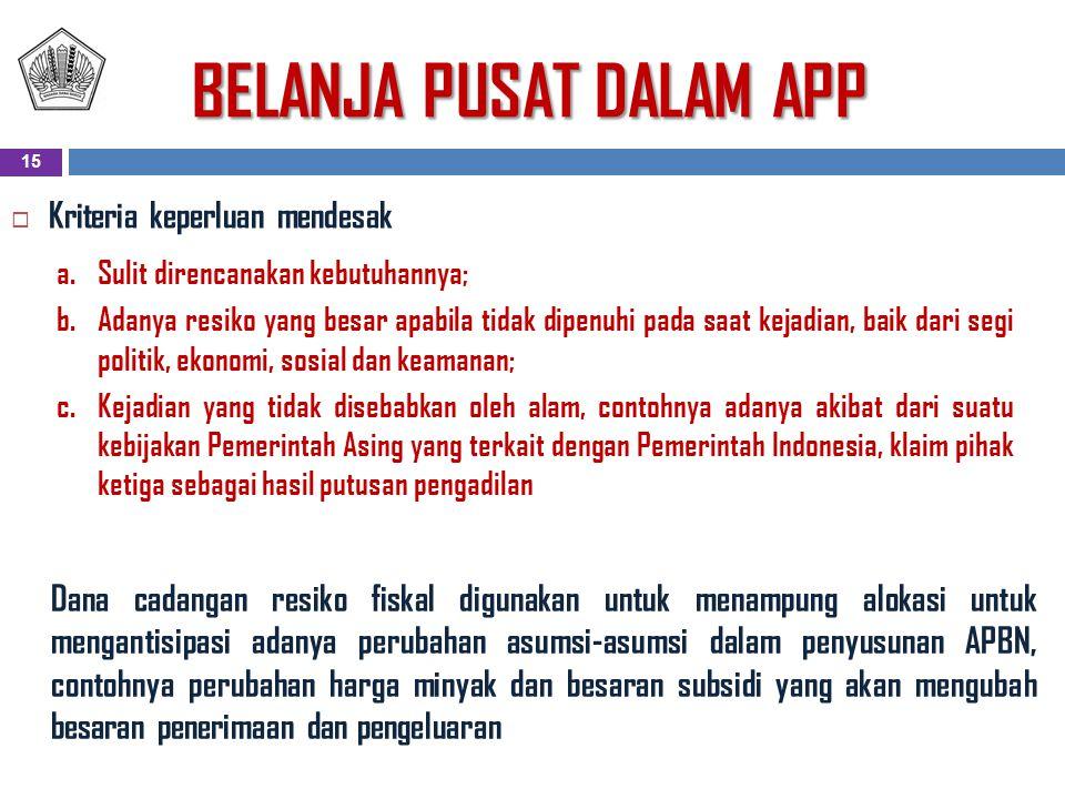 BELANJA PUSAT DALAM APP  Kriteria keperluan mendesak a.Sulit direncanakan kebutuhannya; b.Adanya resiko yang besar apabila tidak dipenuhi pada saat kejadian, baik dari segi politik, ekonomi, sosial dan keamanan; c.Kejadian yang tidak disebabkan oleh alam, contohnya adanya akibat dari suatu kebijakan Pemerintah Asing yang terkait dengan Pemerintah Indonesia, klaim pihak ketiga sebagai hasil putusan pengadilan Dana cadangan resiko fiskal digunakan untuk menampung alokasi untuk mengantisipasi adanya perubahan asumsi-asumsi dalam penyusunan APBN, contohnya perubahan harga minyak dan besaran subsidi yang akan mengubah besaran penerimaan dan pengeluaran 15