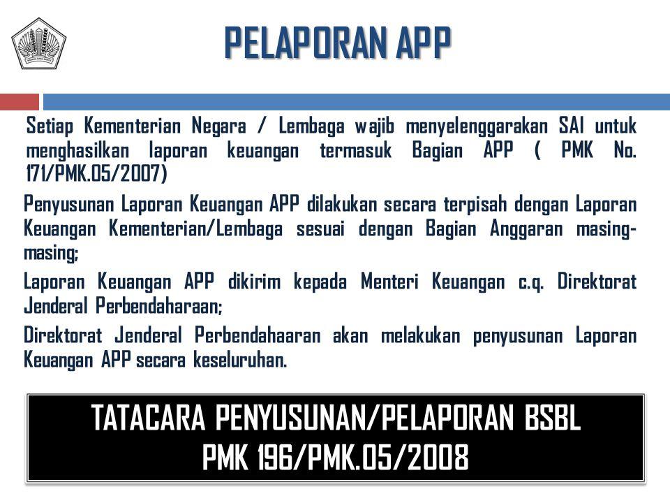 PELAPORAN APP Setiap Kementerian Negara / Lembaga wajib menyelenggarakan SAI untuk menghasilkan laporan keuangan termasuk Bagian APP ( PMK No. 171/PMK