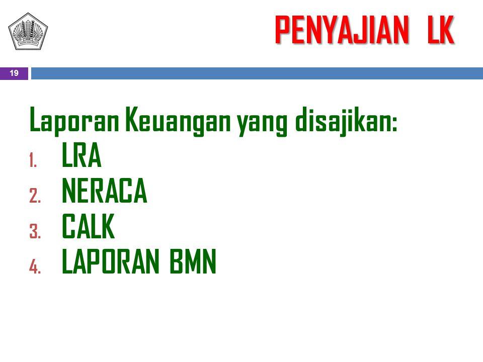 PENYAJIAN LK Laporan Keuangan yang disajikan: 1. LRA 2. NERACA 3. CALK 4. LAPORAN BMN 19