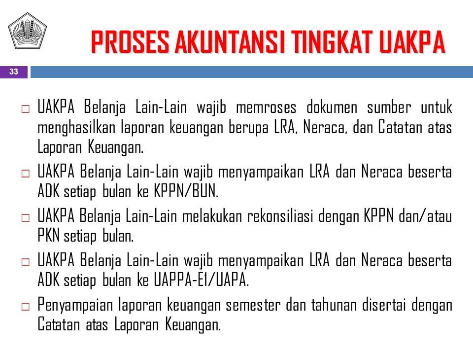  UAKPA Belanja Lain-Lain wajib memroses dokumen sumber untuk menghasilkan laporan keuangan berupa LRA, Neraca, dan Catatan atas Laporan Keuangan.  U