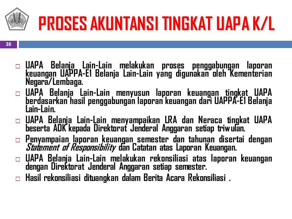  UAPA Belanja Lain-Lain melakukan proses penggabungan laporan keuangan UAPPA-E1 Belanja Lain-Lain yang digunakan oleh Kementerian Negara/Lembaga.  U