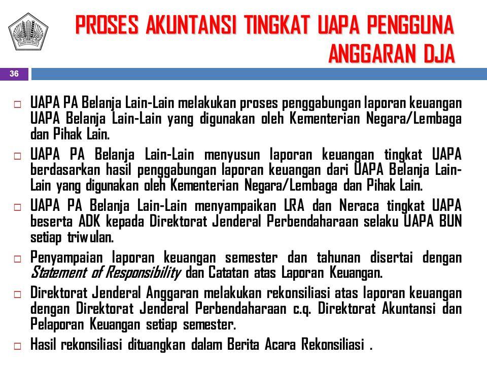  UAPA PA Belanja Lain-Lain melakukan proses penggabungan laporan keuangan UAPA Belanja Lain-Lain yang digunakan oleh Kementerian Negara/Lembaga dan P