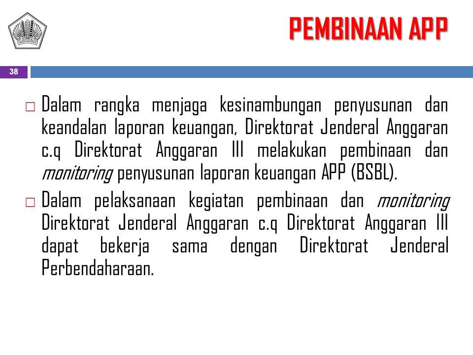 PEMBINAAN APP  Dalam rangka menjaga kesinambungan penyusunan dan keandalan laporan keuangan, Direktorat Jenderal Anggaran c.q Direktorat Anggaran III melakukan pembinaan dan monitoring penyusunan laporan keuangan APP (BSBL).