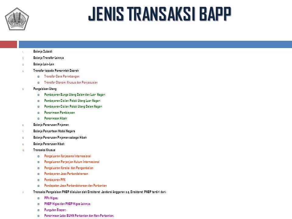 JENIS TRANSAKSI BAPP 1.Belanja Subsidi 2. Belanja Transfer Lainnya 3.