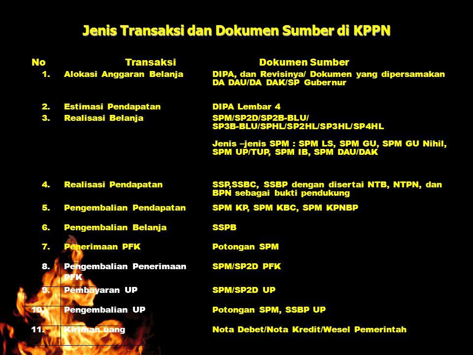 Jenis Transaksi dan Dokumen Sumber di KPPN NoTransaksiDokumen Sumber 1.Alokasi Anggaran Belanja DIPA, dan Revisinya/ Dokumen yang dipersamakan DA DAU/