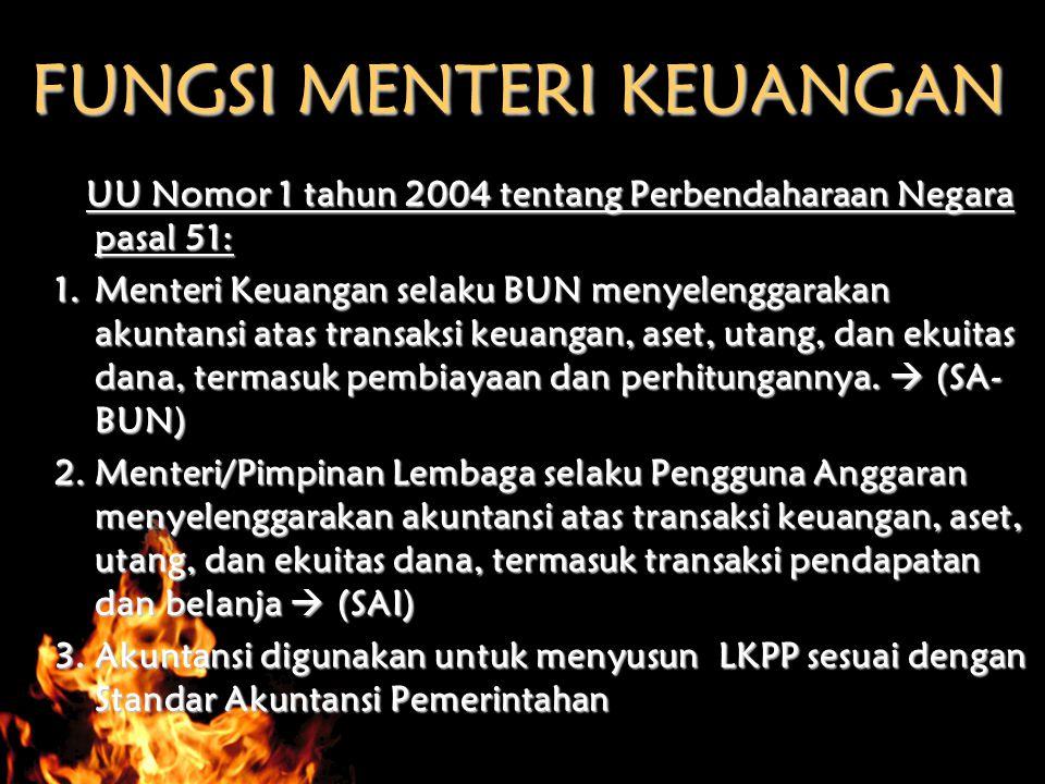 Peraturan Terbaru terkait Penyusunan LKKL, LKBUN dan LKPP Tahun 2011 (1/2) 1.PMK No.233/PMK.05/2011 tentang Perubahan atas PMK No.171/PMK.05/2007 tentang SAPP; 2.PMK No.191/PMK.05/2011 tentang Mekanisme Pengelolaan Hibah; 3.PMK No.230/PMK.05/2011 tentang Sikubah; 4.Perdirjen Perbendaharaan No.