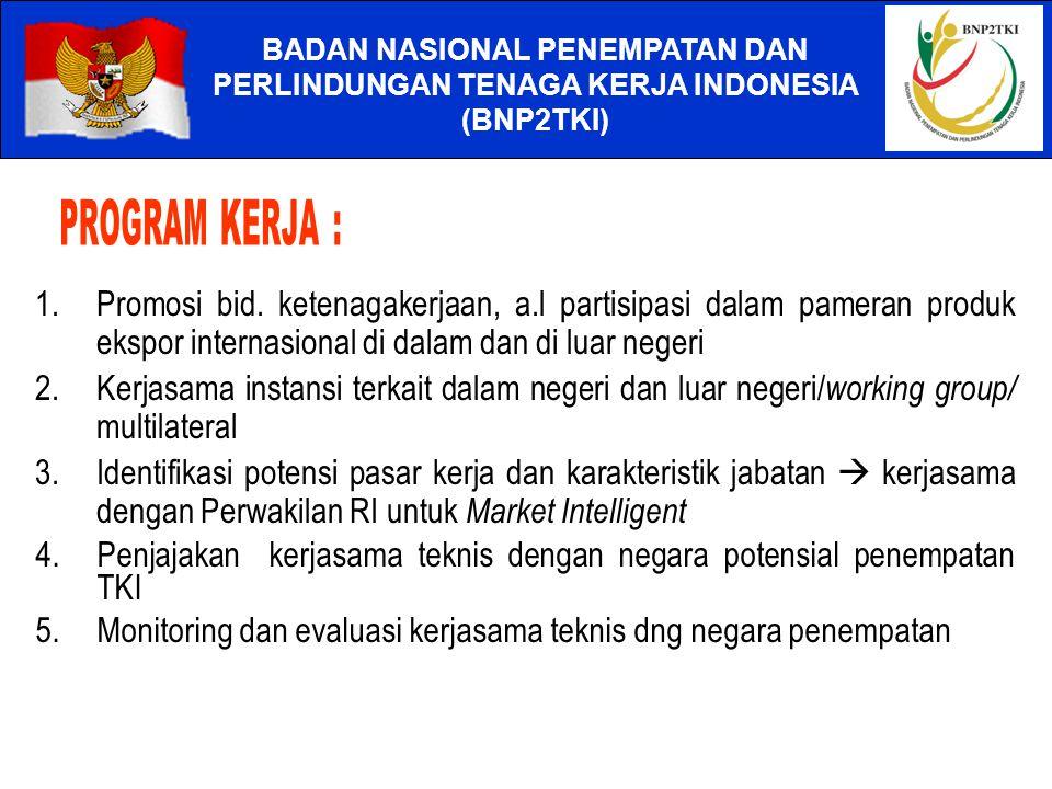 BADAN NASIONAL PENEMPATAN DAN PERLINDUNGAN TENAGA KERJA INDONESIA (BNP2TKI) Perubahan Mind-set :  Informal/Non-skilled labour  Formal/skilled-labour