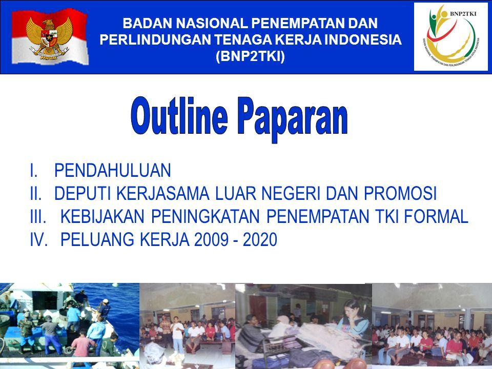 JAKARTA, MEI 2010 DEPUTI BIDANG KERJASAMA LUAR NEGERI DAN PROMOSI BADAN NASIONAL PENEMPATAN DAN PERLINDUNGAN TENAGA KERJA INDONESIA (BNP2TKI) FORUM KO