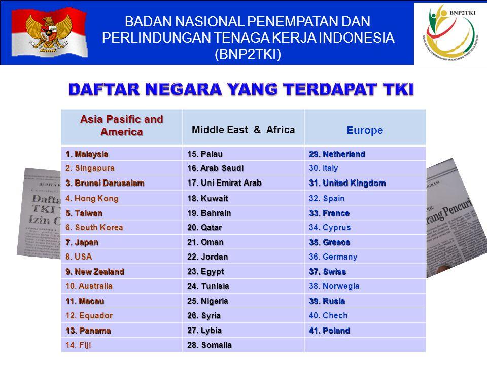 BADAN NASIONAL PENEMPATAN DAN PERLINDUNGAN TENAGA KERJA INDONESIA (BNP2TKI) Korea Jepang Belanda  Anthony Veder Australia  Dalbridge (welder) Malays