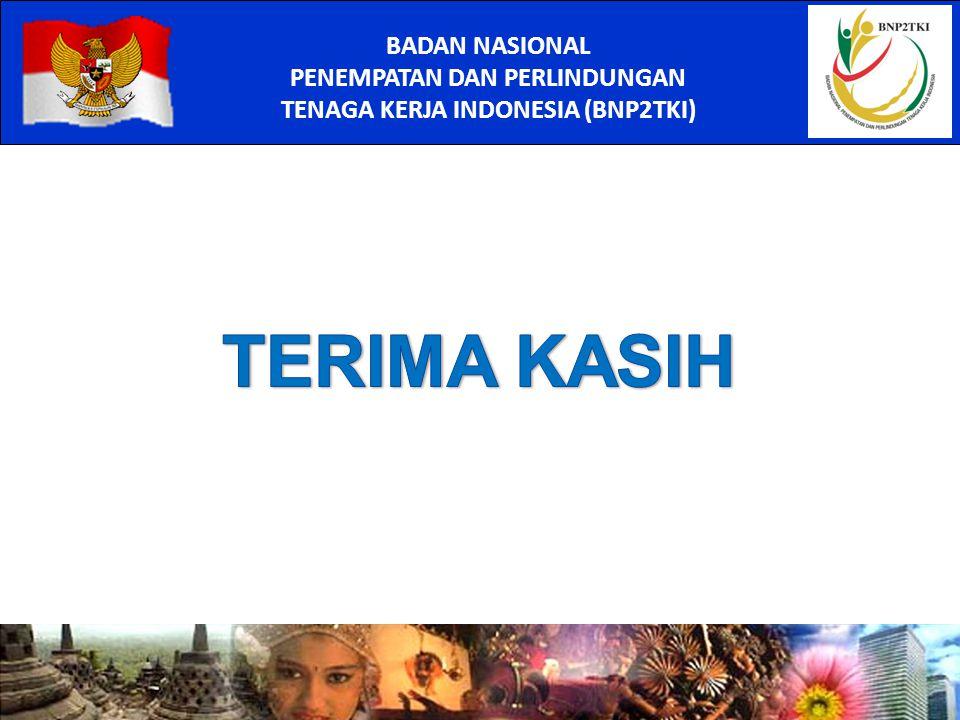 BADAN NASIONAL PENEMPATAN DAN PERLINDUNGAN TENAGA KERJA INDONESIA (BNP2TKI)  Mind-set Stakeholders  Kompetensi CTKI : Bahasa, skill yang dimiliki 