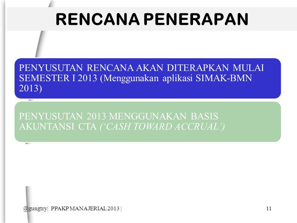 RENCANA PENERAPAN PENYUSUTAN RENCANA AKAN DITERAPKAN MULAI SEMESTER I 2013 (Menggunakan aplikasi SIMAK-BMN 2013) PENYUSUTAN 2013 MENGGUNAKAN BASIS AKUNTANSI CTA ('CASH TOWARD ACCRUAL') UNTUK MENCATAT NILAI PENYUSUTAN MENGGUNAKAN AKUN AKUMULASI PENYUSUTAN 11@gungtry| PPAKP MANAJERIAL 2013 |