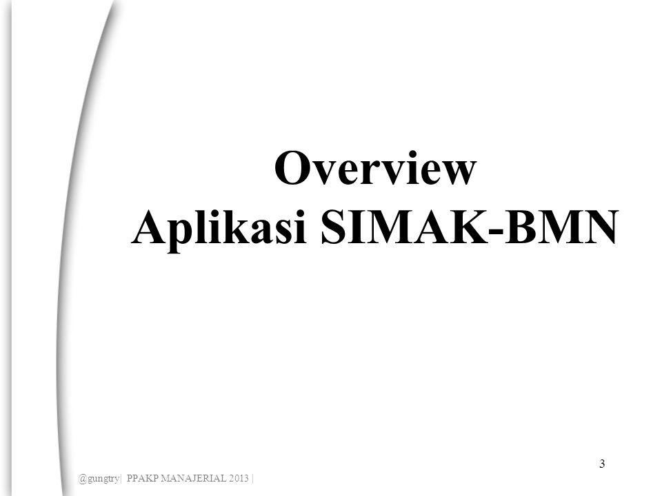 Overview Aplikasi SIMAK-BMN @gungtry| PPAKP MANAJERIAL 2013 | 3