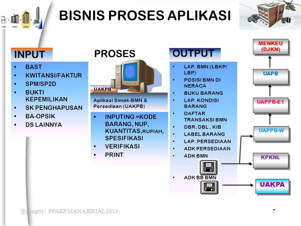 LAP.BMN (LBKP/ LBP) POSISI BMN DI NERACA BUKU BARANG LAP.