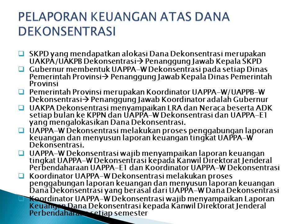  SKPD yang mendapatkan alokasi Dana Dekonsentrasi merupakan UAKPA/UAKPB Dekonsentrasi  Penanggung Jawab Kepala SKPD  Gubernur membentuk UAPPA-W Dek