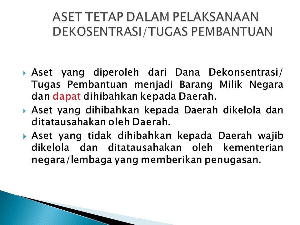  Aset yang diperoleh dari Dana Dekonsentrasi/ Tugas Pembantuan menjadi Barang Milik Negara dan dapat dihibahkan kepada Daerah.  Aset yang dihibahkan