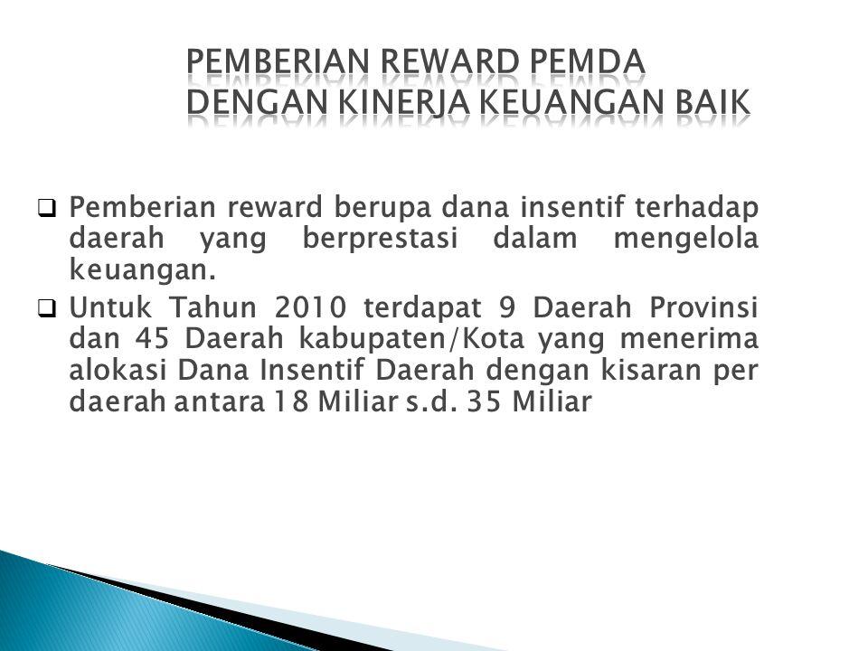  Pemberian reward berupa dana insentif terhadap daerah yang berprestasi dalam mengelola keuangan.  Untuk Tahun 2010 terdapat 9 Daerah Provinsi dan 4