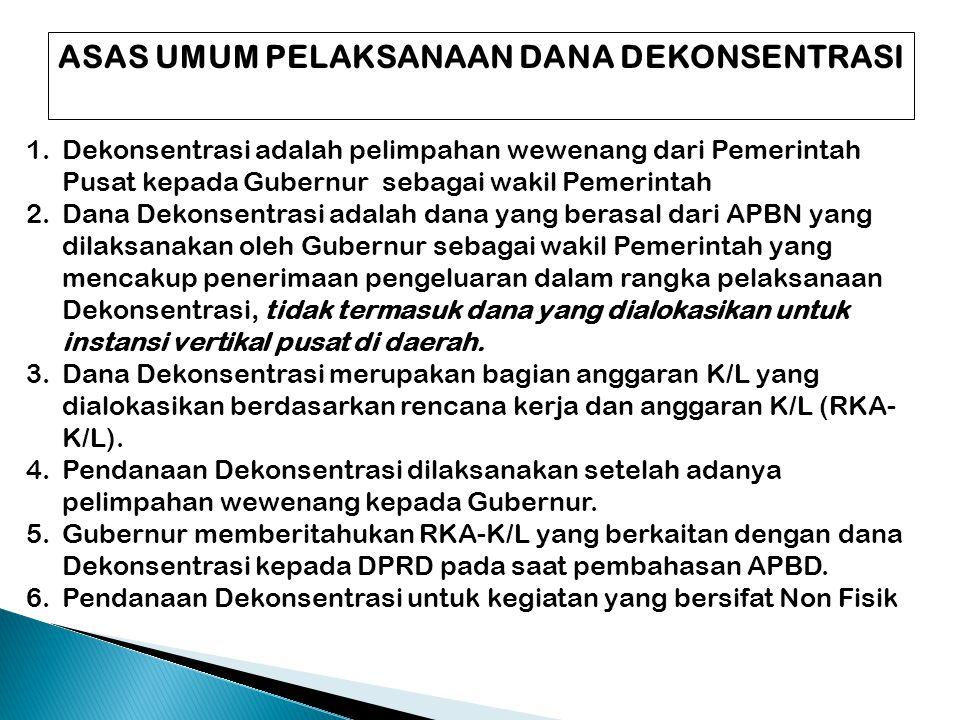 ASAS UMUM PELAKSANAAN DANA DEKONSENTRASI 1.Dekonsentrasi adalah pelimpahan wewenang dari Pemerintah Pusat kepada Gubernur sebagai wakil Pemerintah 2.D
