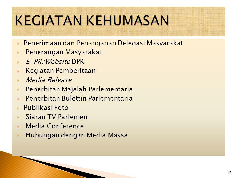  Penerimaan dan Penanganan Delegasi Masyarakat  Penerangan Masyarakat  E-PR/Website DPR  Kegiatan Pemberitaan  Media Release  Penerbitan Majalah