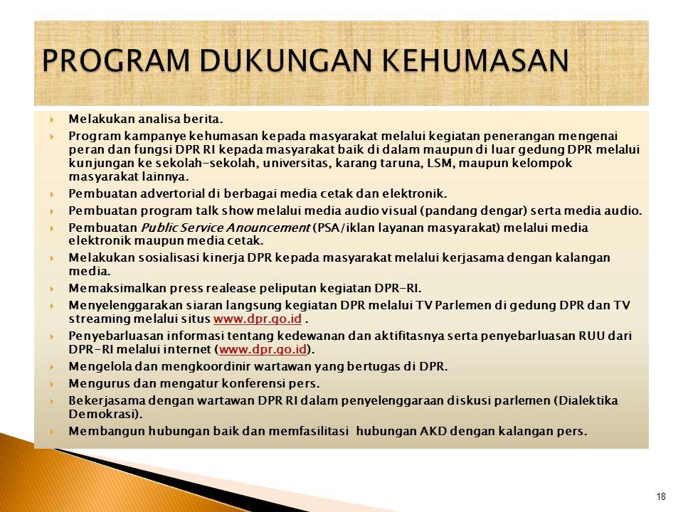  Melakukan analisa berita.  Program kampanye kehumasan kepada masyarakat melalui kegiatan penerangan mengenai peran dan fungsi DPR RI kepada masyara