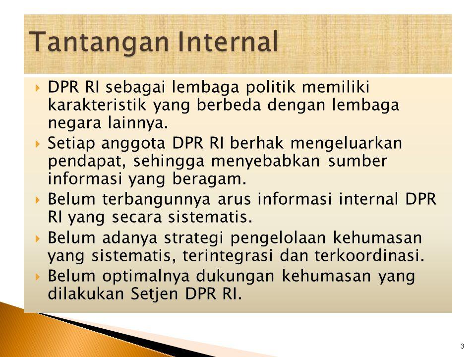  DPR RI sebagai lembaga politik memiliki karakteristik yang berbeda dengan lembaga negara lainnya.  Setiap anggota DPR RI berhak mengeluarkan pendap