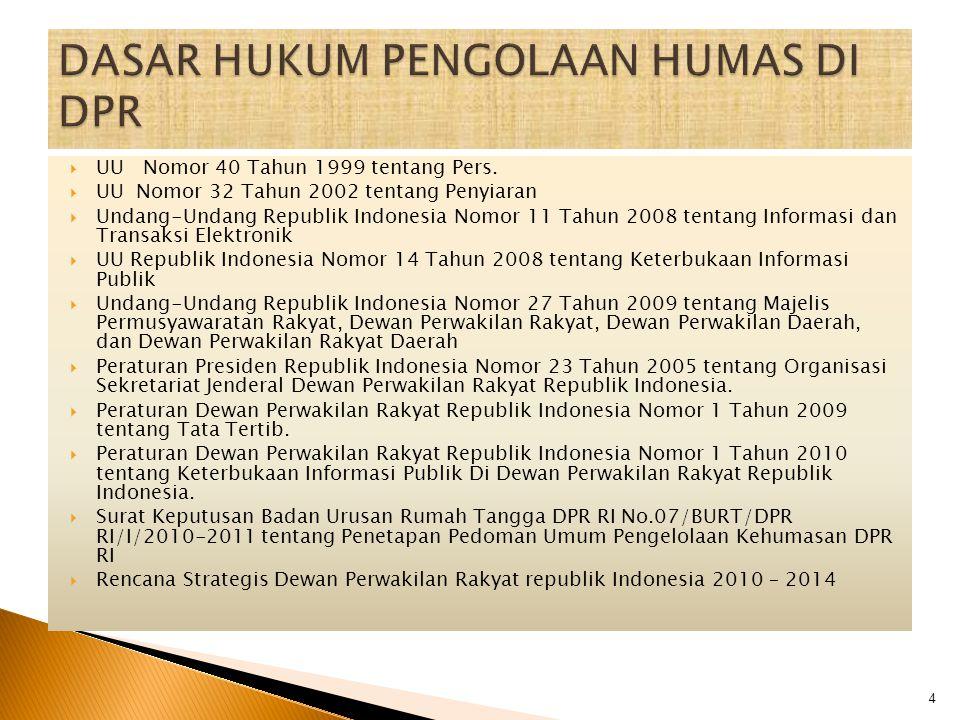  UU Nomor 40 Tahun 1999 tentang Pers.  UU Nomor 32 Tahun 2002 tentang Penyiaran  Undang-Undang Republik Indonesia Nomor 11 Tahun 2008 tentang Infor