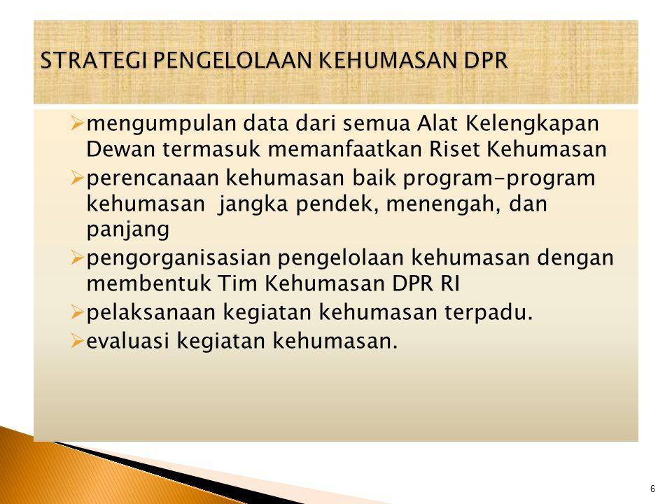  mengumpulan data dari semua Alat Kelengkapan Dewan termasuk memanfaatkan Riset Kehumasan  perencanaan kehumasan baik program-program kehumasan jang