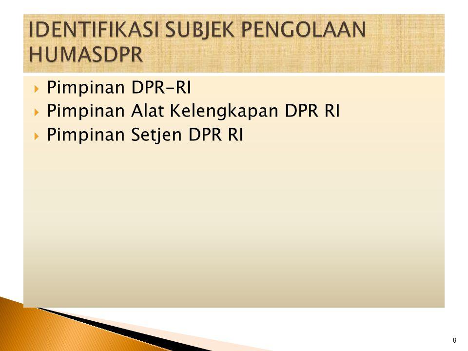  Pimpinan DPR RI mempunyai tugas: ◦ Mengkoordinasikan pengelolaan kehumasan antar Alat Kelengkapan DPR RI dan Tim Kehumasan DPR RI serta dukungan kehumasan dari Sekretariat Jenderal DPR RI.