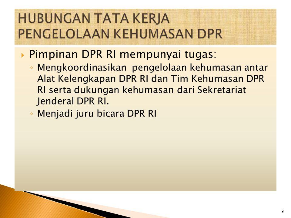  Pimpinan DPR RI mempunyai tugas: ◦ Mengkoordinasikan pengelolaan kehumasan antar Alat Kelengkapan DPR RI dan Tim Kehumasan DPR RI serta dukungan keh