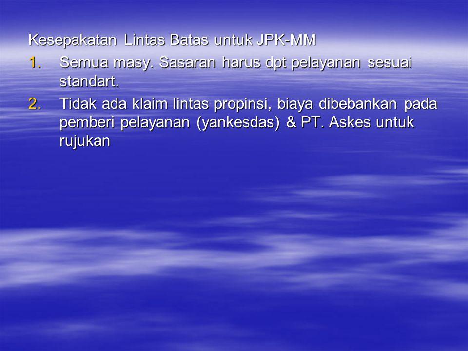 Kesepakatan Lintas Batas untuk JPK-MM 1.Semua masy.