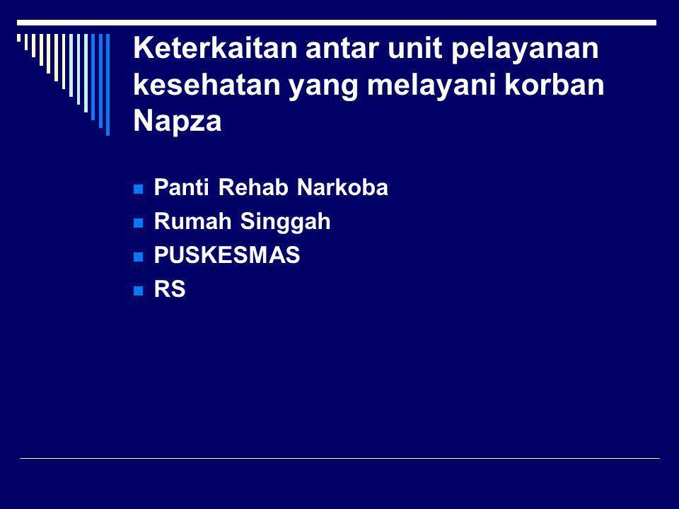 Keterkaitan antar unit pelayanan kesehatan yang melayani korban Napza Panti Rehab Narkoba Rumah Singgah PUSKESMAS RS