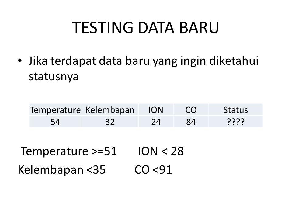 TESTING DATA BARU Jika terdapat data baru yang ingin diketahui statusnya Temperature >=51 ION < 28 Kelembapan <35CO <91 TemperatureKelembapanIONCOStatus 54322484????