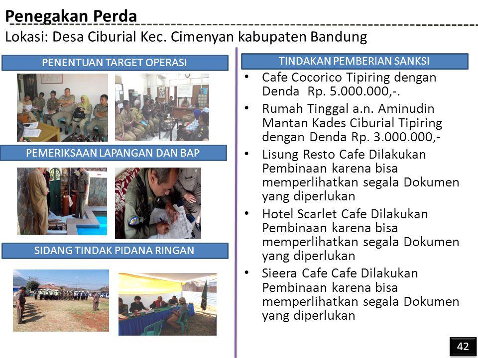 Penegakan Perda Lokasi: Desa Ciburial Kec. Cimenyan kabupaten Bandung Cafe Cocorico Tipiring dengan Denda Rp. 5.000.000,-. Rumah Tinggal a.n. Aminudin