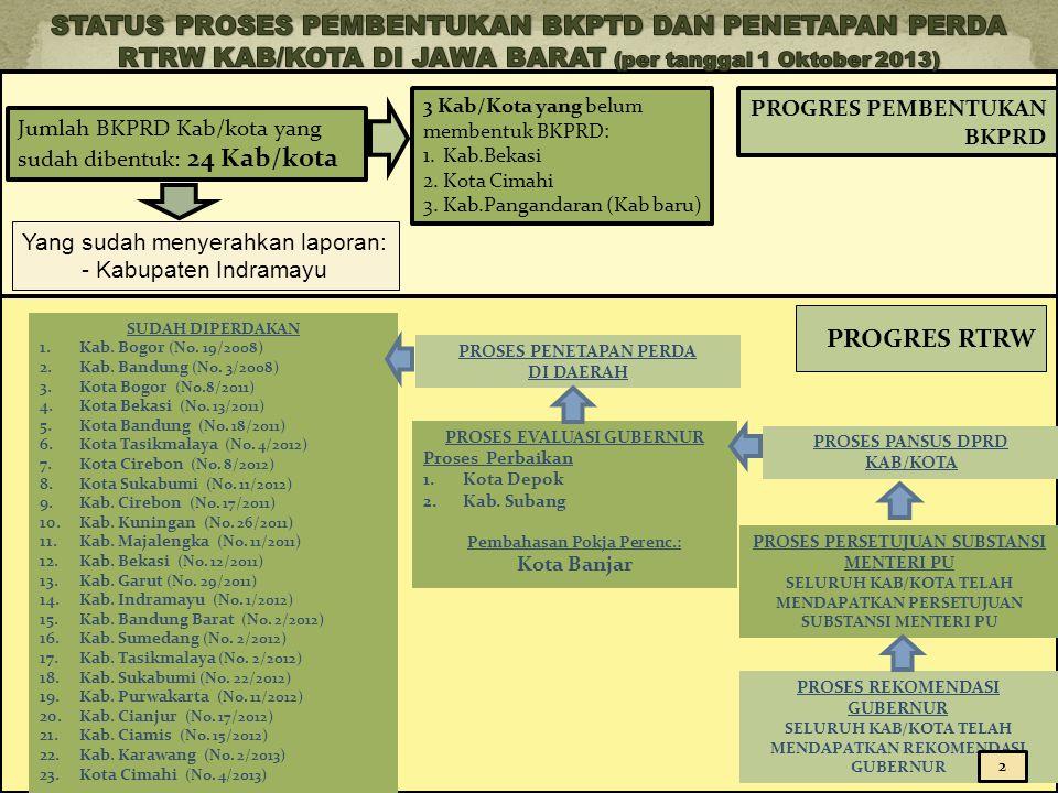 PROGRES RTRW SUDAH DIPERDAKAN 1.Kab. Bogor (No. 19/2008) 2.Kab. Bandung (No. 3/2008) 3.Kota Bogor (No.8/2011) 4.Kota Bekasi (No. 13/2011) 5.Kota Bandu